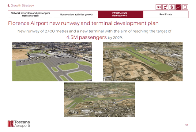 Toscana Airports development – Source: Toscana Aiports Investor Relations - presentation