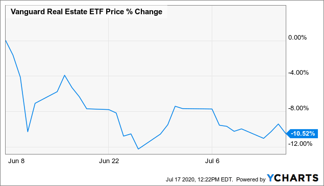 reits investment company act of 1940s fashion