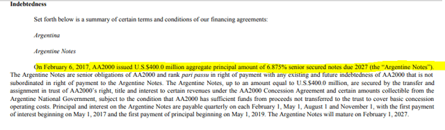 CAAP stock analysis – Argentine debt – Source: CAAP Annual report – 20F