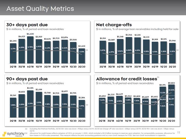 Sincronizar métricas de calidad crediticia