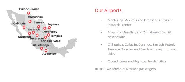 OMAB airports  - Source: OMAB Investor relations
