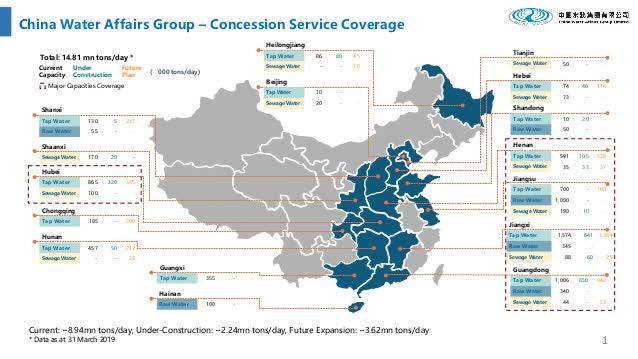 China Water Affairs