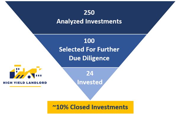 highest yielding safe investment