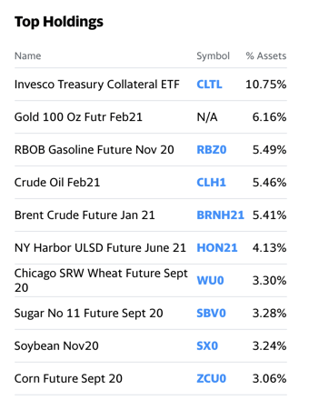 Commodities - Second Quarter 2020 Review (NYSEARCA:DBC) 5