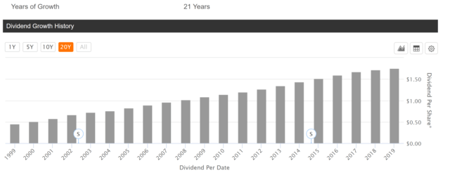 Enterprise Products Partners declares $0.445 dividend (NYSE:EPD ...