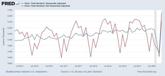 """Angry Bear »Reivindicações iniciais e contínuas, JOLTS mostram que a melhoria"""" menos terrível """"do mercado de trabalho continua - por enquanto 6"""