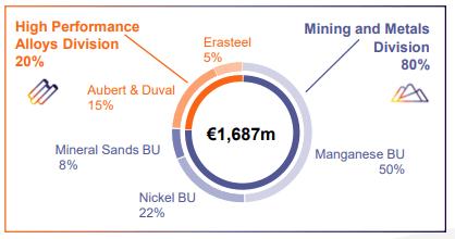 Aubert mining bitcoins sports betting ag poker rigged game