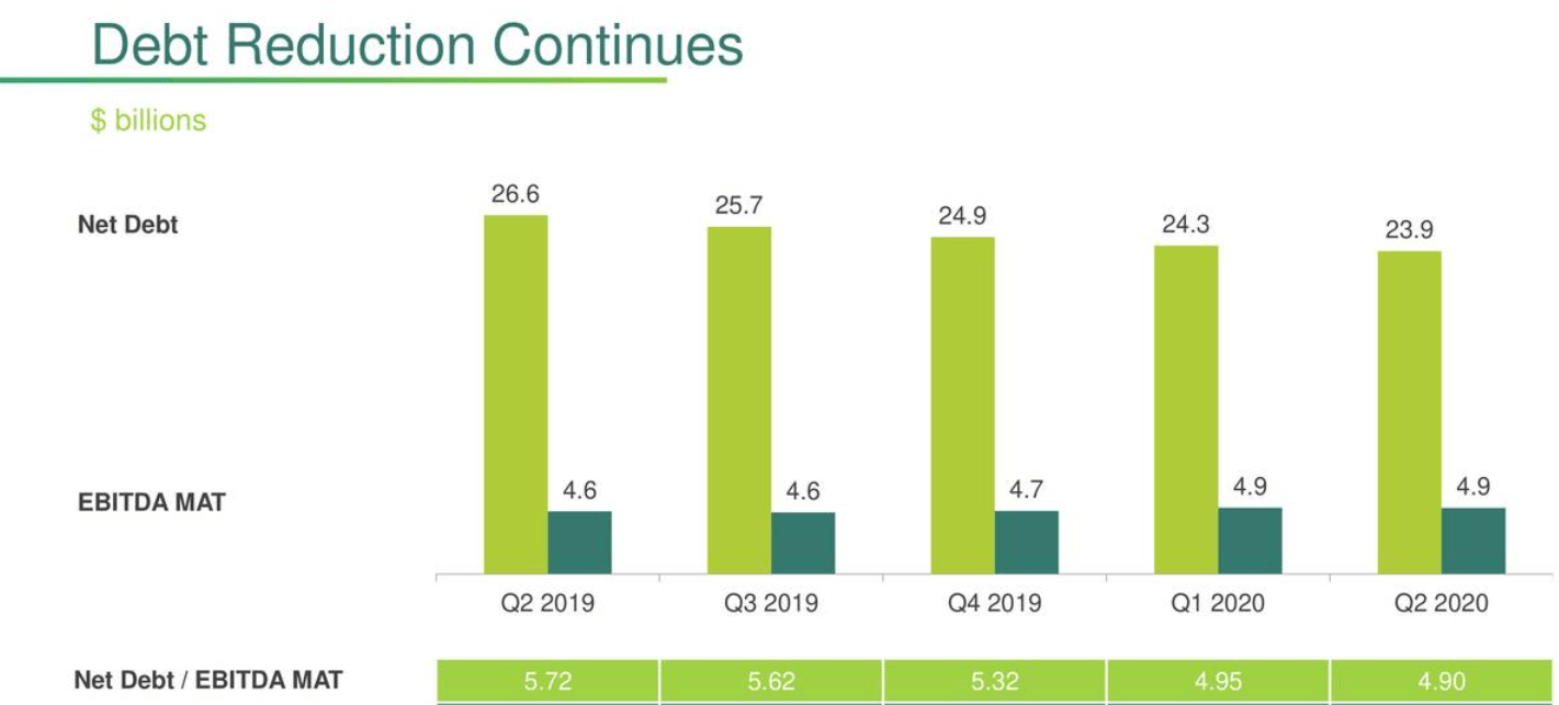 Teva: This One Is Difficult (NYSE:TEVA)
