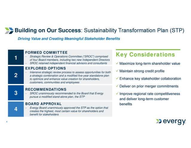 Evergy Sustainability Transformation Plan