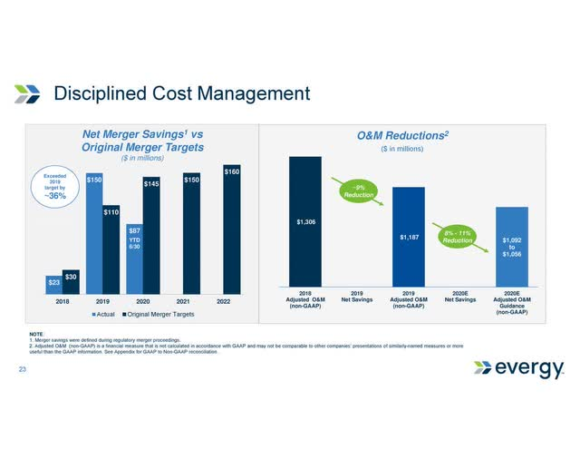 Evergy planned savings and reductions