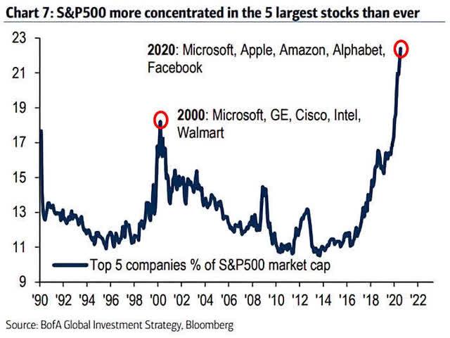 Angry Bear »Por que, em face da pior economia dos EUA desde a Grande Depressão, o mercado de ações está perto de recordes? 8
