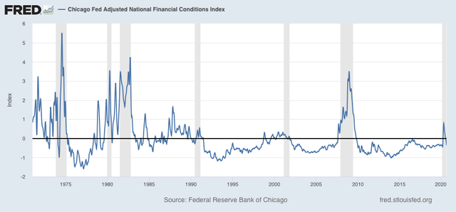Angry Bear »Por que, em face da pior economia dos EUA desde a Grande Depressão, o mercado de ações está perto de recordes? 5