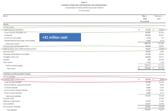 Hooker Net Cash Calculation