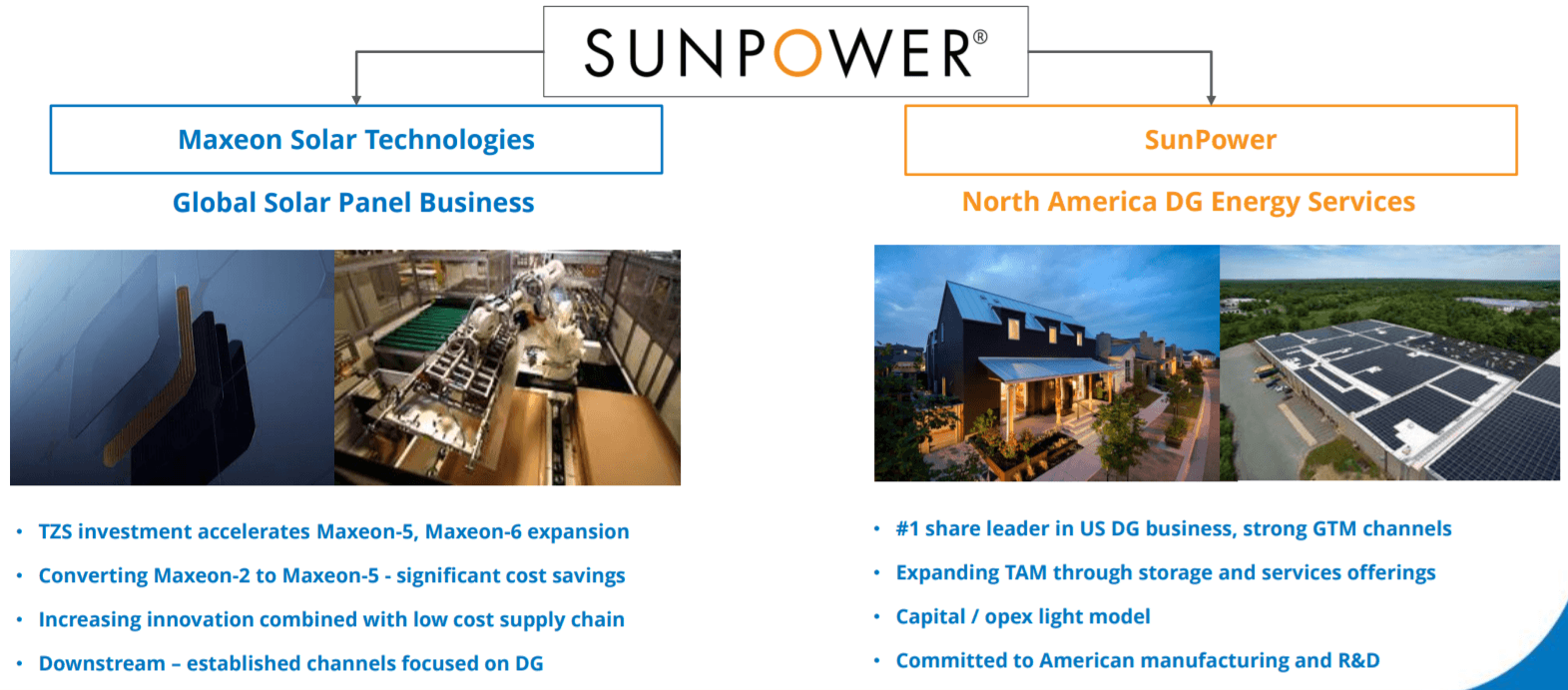 SunVault NASDAQ: SPWR Energy Storage Alternative To Contract