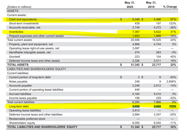 adidas is better than nike but other things matter more otcmkts adddf seeking alpha what included in comprehensive income
