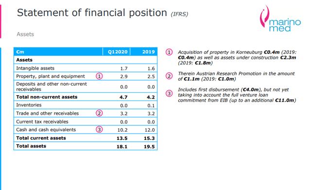 Marinomed Biotech stock analysis - Investor Presentation
