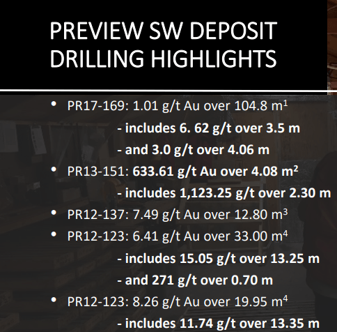 Preview SW Gold Project Drill Highlights