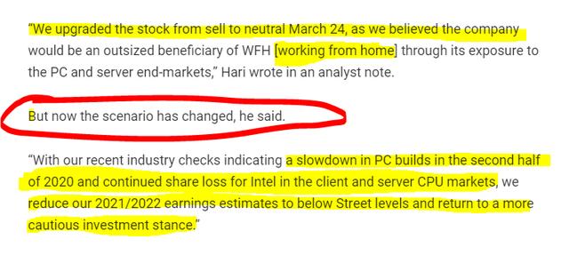Intel stock downgrade by Goldman Sachs – Source: The street