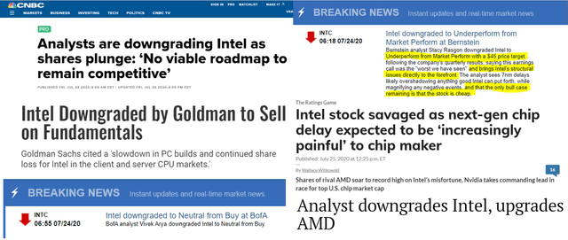 Intel stock downgrades
