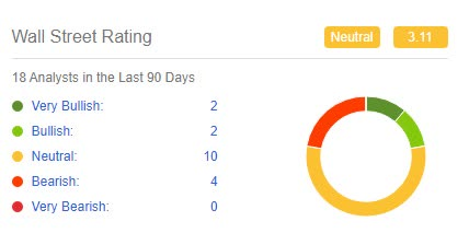 CPB Analysts Ratings.jpg
