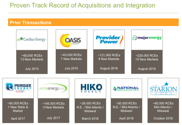 SPKE acquisitions