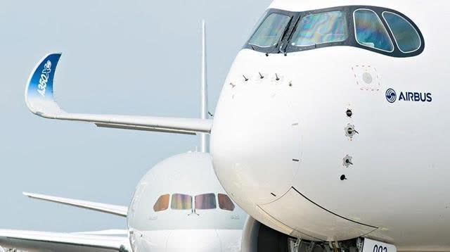 Boeing Airbus Orders