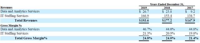 MHH sales by segment