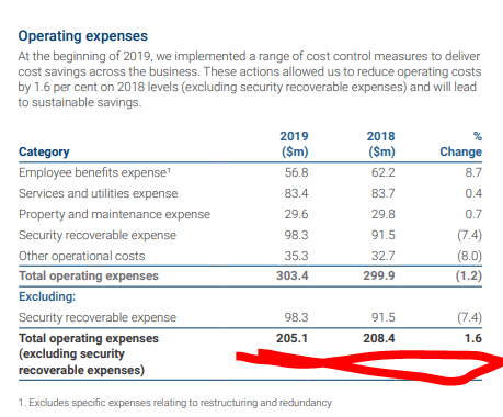 Sydney airport operating expenses