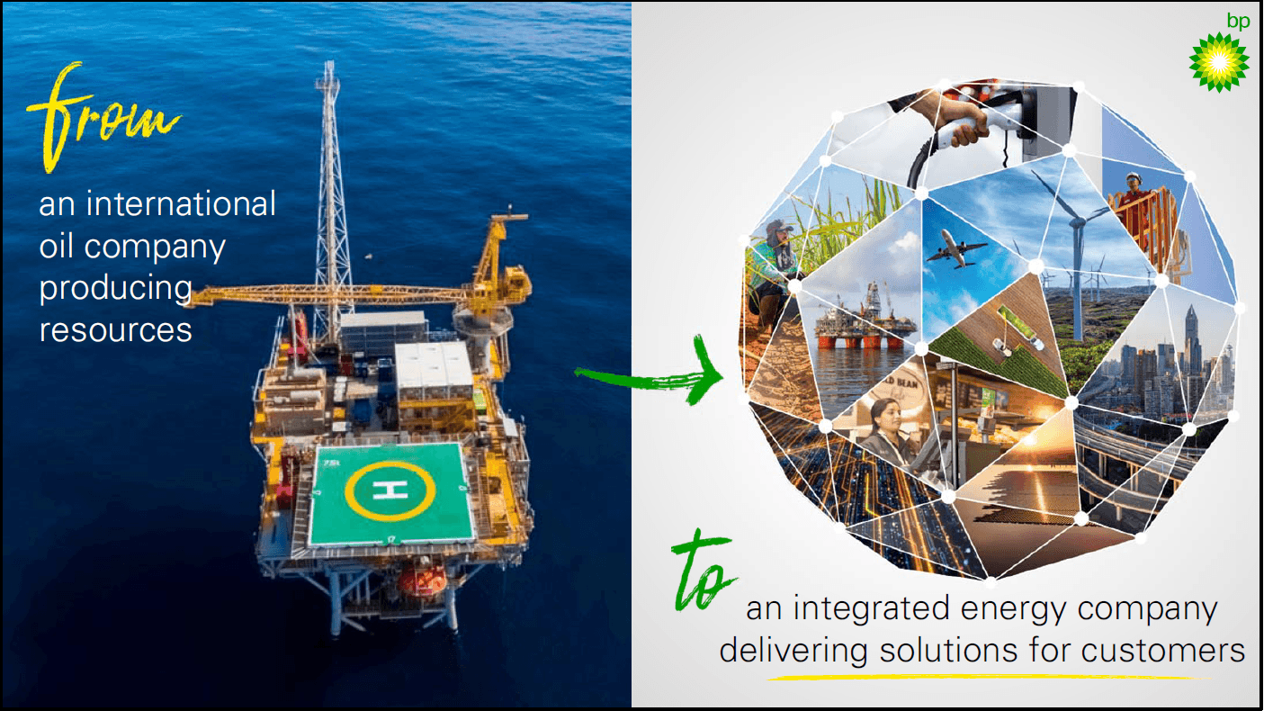 BP: Strategy Change Is Like Turning Around An Oil Tanker (NYSE:BP)