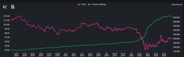 Top Market News Of Today Seeking Alpha