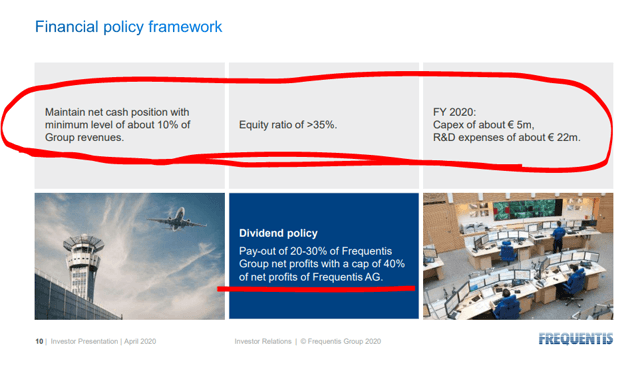 Frequentis dividend policy – Source: Frequentis investor presentation