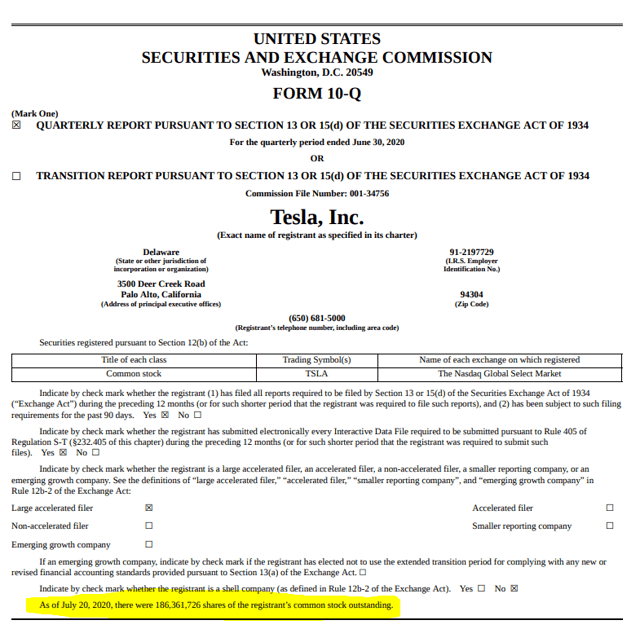 Tesla stock – number outstanding – Source: Tesla's Investor Relations page