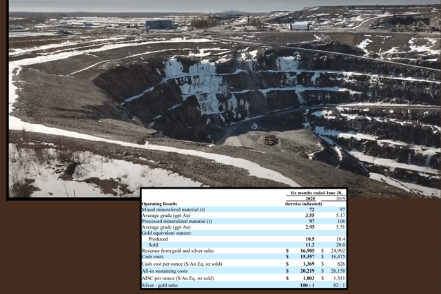 McEwen Mining: Avoid The Laggards (NYSE:MUX) 5