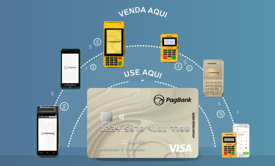 PagSeguro Business Model
