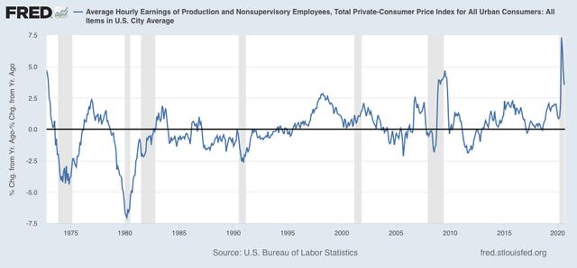 Urso irritado »A inflação ao consumidor continua acelerando em relação ao ano anterior, mas até agora nenhum grande problema 6