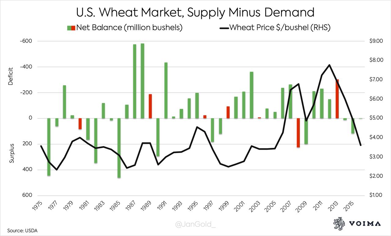 Warning: Misleading Silver Supply And Demand Data 2