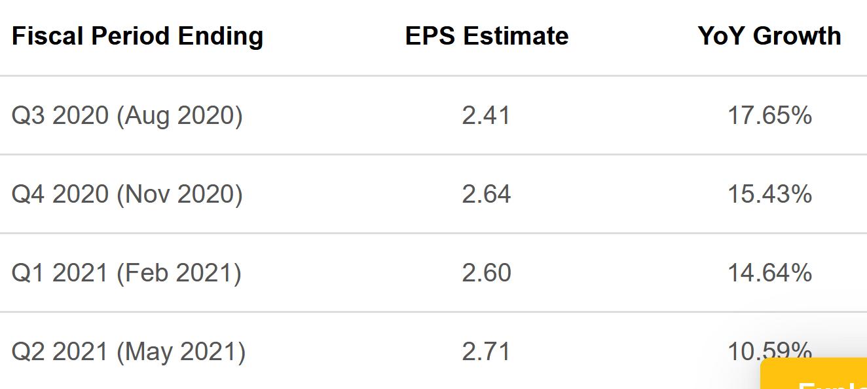 Adobe Price Targets Raised Before Earnings As Demand Improves Nasdaq Adbe Seeking Alpha