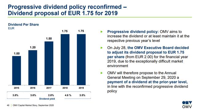 OMV dividend proposal – OMV Investor relations