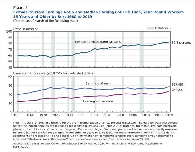 o ano em que a expansão econômica tardia finalmente rendeu frutos para quase toda a sociedade 4