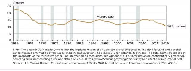 o ano em que a expansão econômica tardia finalmente rendeu frutos para quase toda a sociedade 3