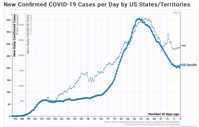 Angry Bear »Painel do Coronavirus para 2 de setembro: o trumpismo ainda mata 7