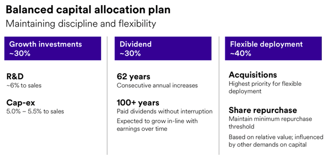 3M Capital Allocation