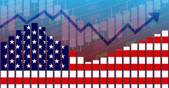 US infltion