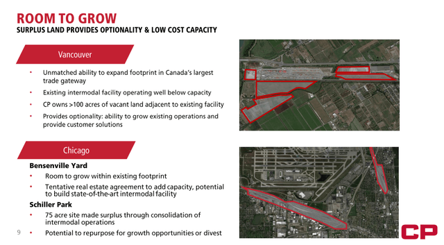CP railroads land opportunity – Source: Canadian Pacific Investor Relations