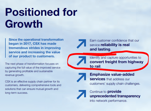 CSX growth focus - Source: CSX 2019 Annual report