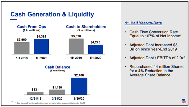 United Pacific cash to shareholders - Source: United Pacific Investor Relations