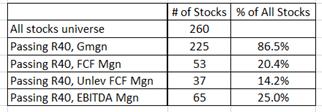 Number of SAAS companies passing the Rule of 40, 2020