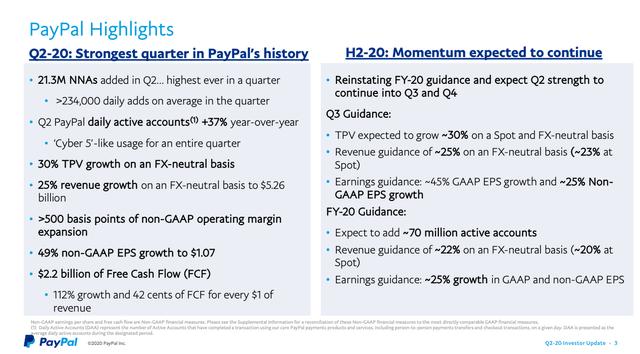Paypal Q2 2020 record