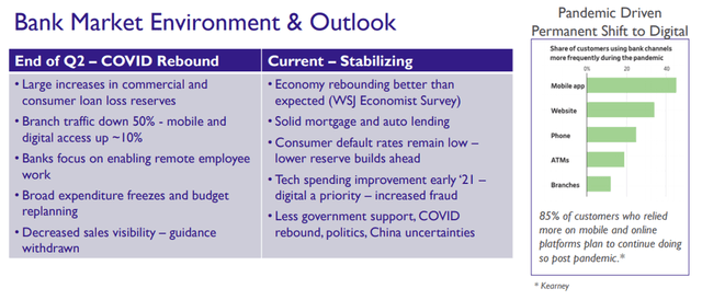 Bank market environment and outlook