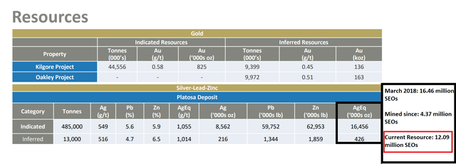 Excellon Resources: Going In The Wrong Direction (NYSEMKT:EXN) 4